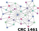 doctoral researcher positions - CAU - Logo